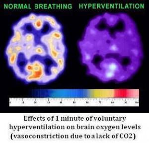 breathing slower a